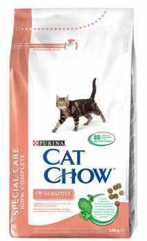 PURINA CAT CHOW Special Care Sensitive 15kg