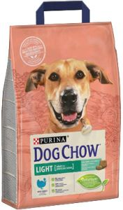 PURINA DOG CHOW Light - indyk